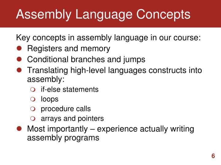 Assembly Language Concepts