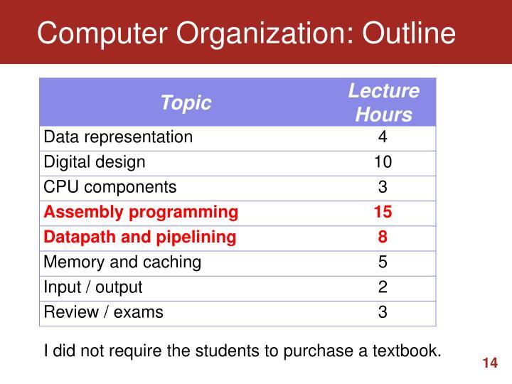 Computer Organization: Outline