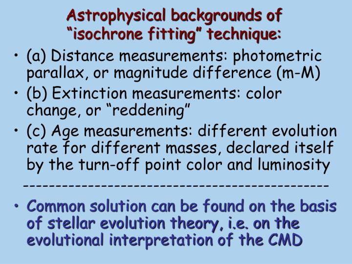 Astrophysical backgrounds of