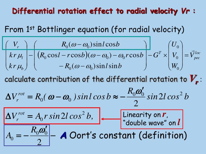 Differential rotation effect to radial velocity