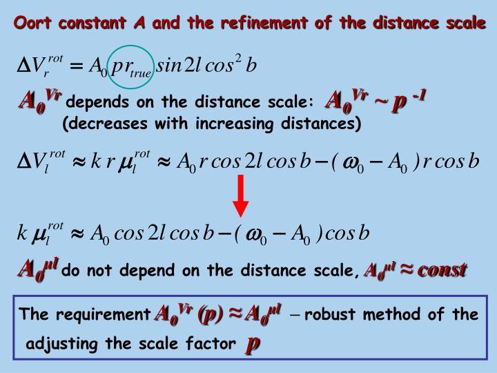 Oort constant