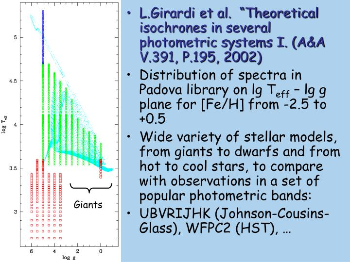 "L.Girardi et al.  ""Theoretical isochrones in several photometric systems I. (A&A V.391, P.195, 2002)"