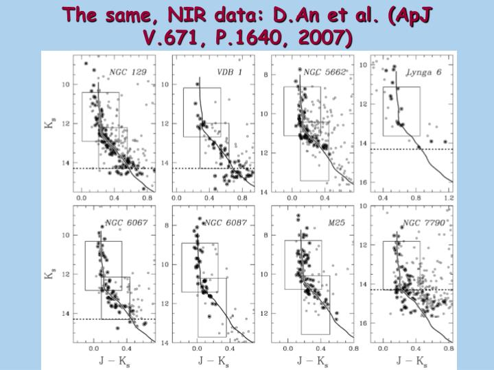 The same, NIR data: D.An et al. (ApJ V.671, P.1640, 2007)