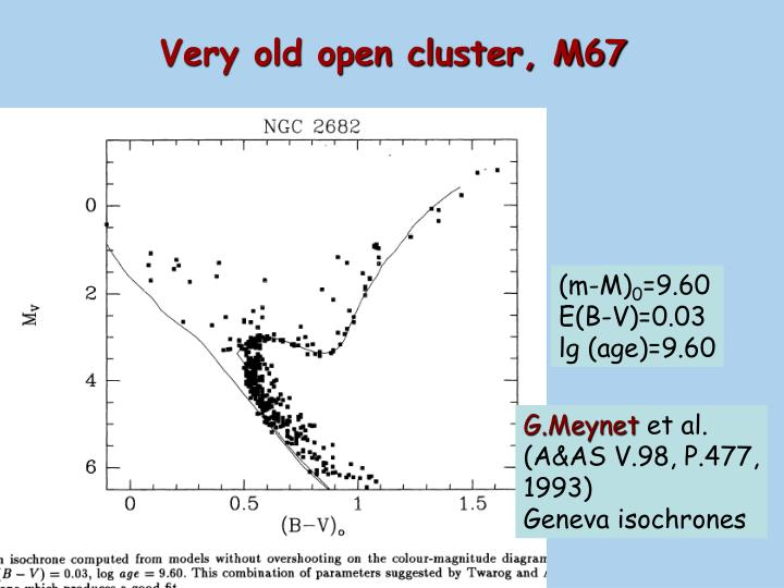 Very old open cluster, M67