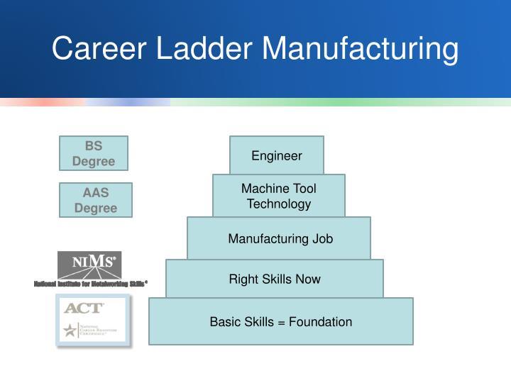 Career Ladder Manufacturing