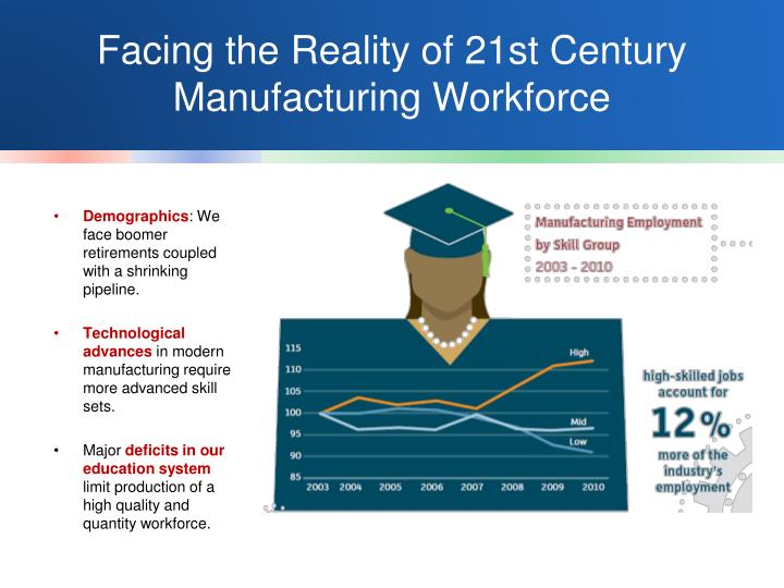 Facing the Reality of 21st Century Manufacturing Workforce