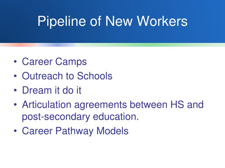 Pipeline of New Workers