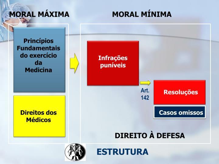 MORAL MÁXIMA