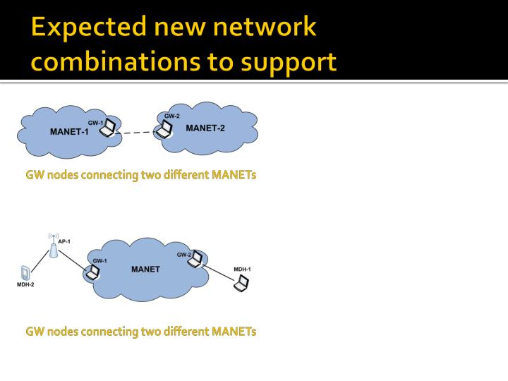 Expected new network combinations to support