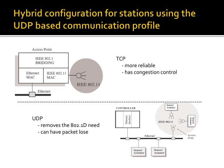 Hybrid configuration for stations using the UDP based communication profile