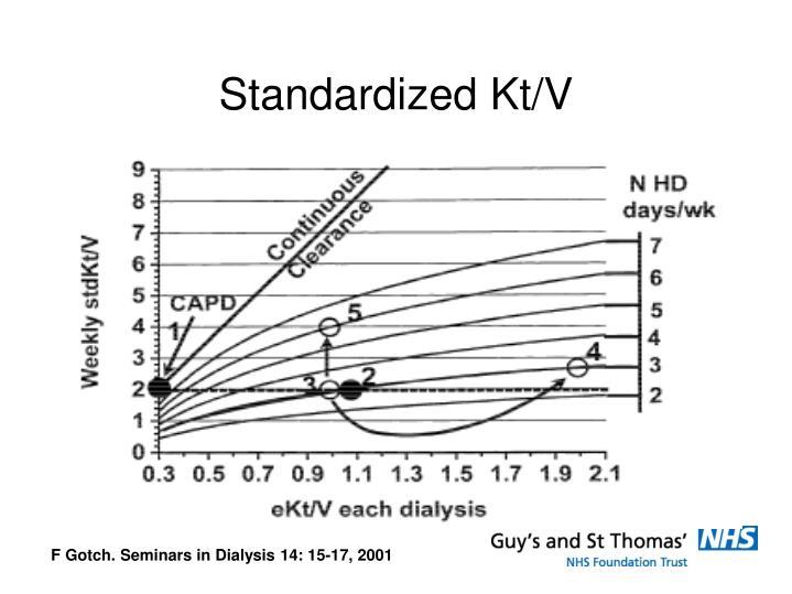 Standardized Kt/V