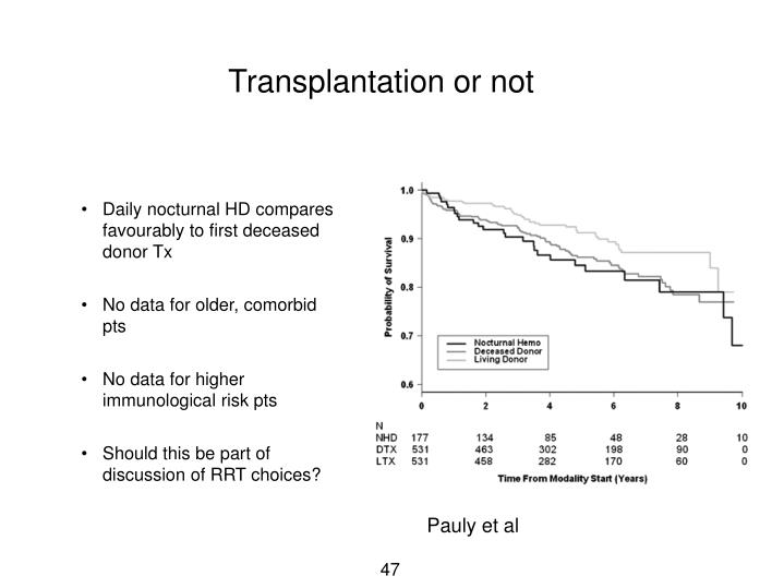 Daily nocturnal HD compares favourably to first deceased donor Tx