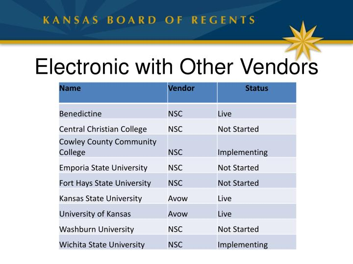 Electronic with Other Vendors