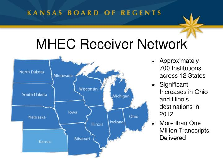 MHEC Receiver Network