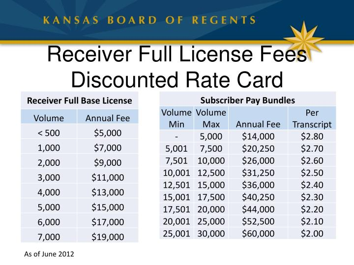 Receiver Full License Fees