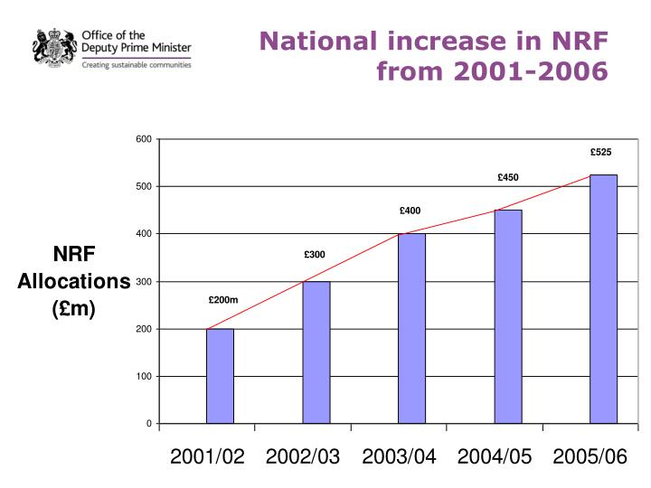 National increase in NRF from 2001-2006