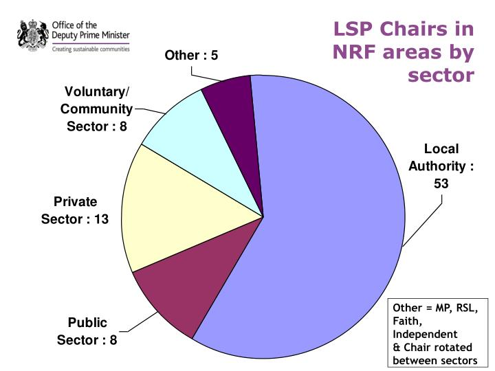 LSP Chairs in NRF areas by sector