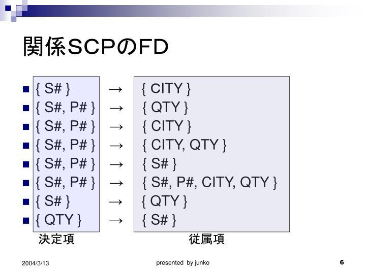関係SCPのFD