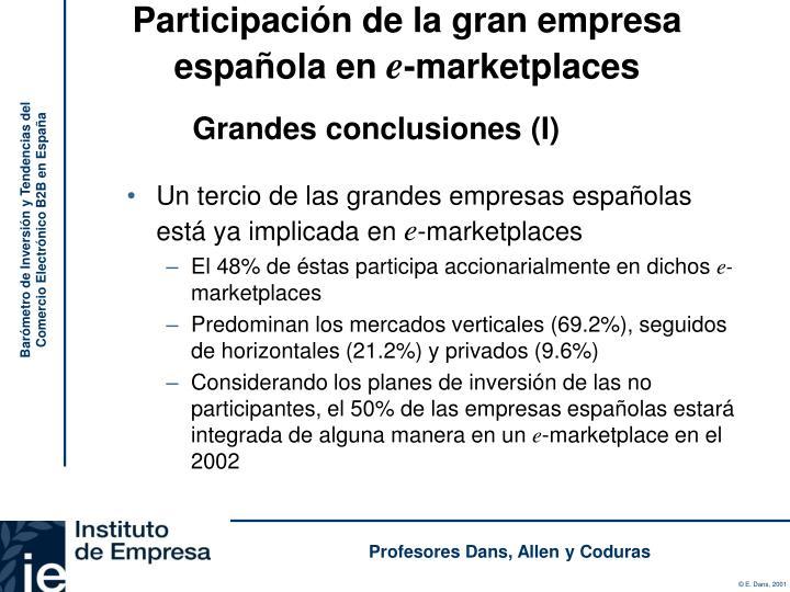 Participación de la gran empresa española en