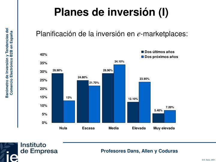 Planes de inversión (I)