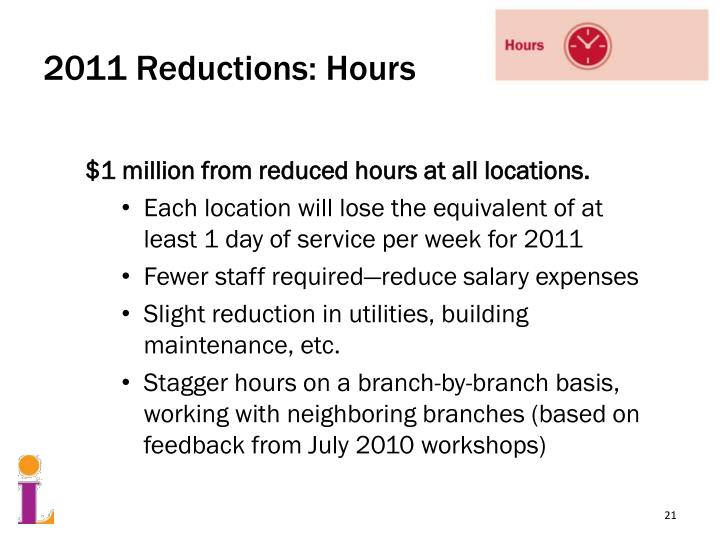 2011 Reductions: Hours