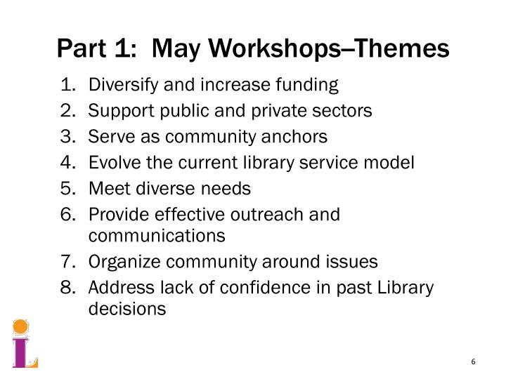 Part 1:  May Workshops--Themes