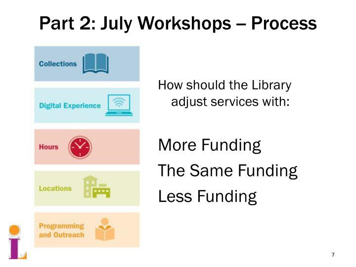 Part 2: July Workshops -- Process