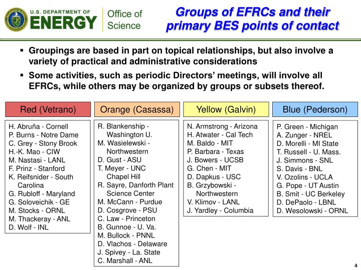 Groups of EFRCs and their