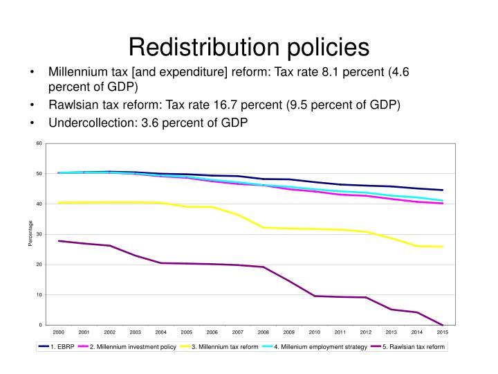 Redistribution policies