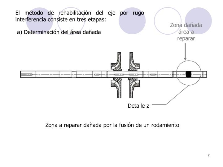 El mtodo de rehabilitacin del eje por rugo-interferencia consiste en tres etapas: