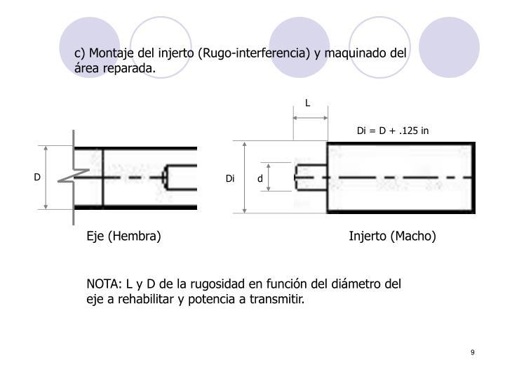 c) Montaje del injerto (Rugo-interferencia) y maquinado del rea reparada.