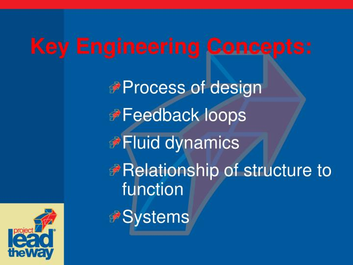 Key Engineering Concepts: