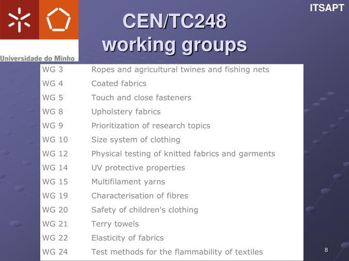 CEN/TC248