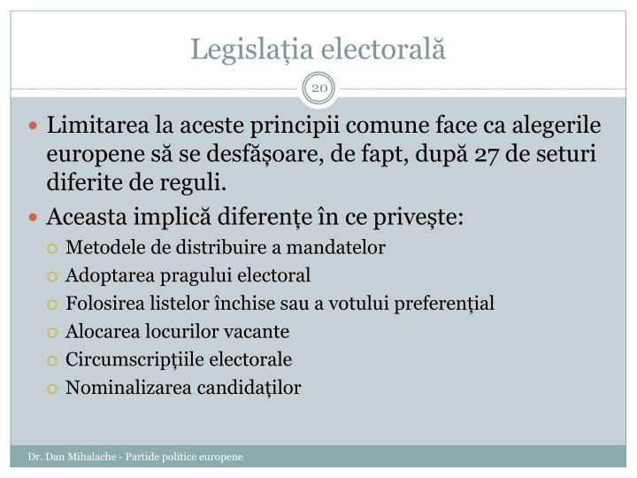 Legislația electorală