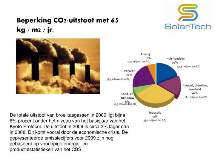 Beperking CO2-uitstoot met