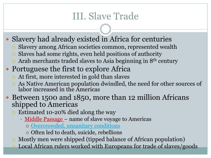 III. Slave Trade