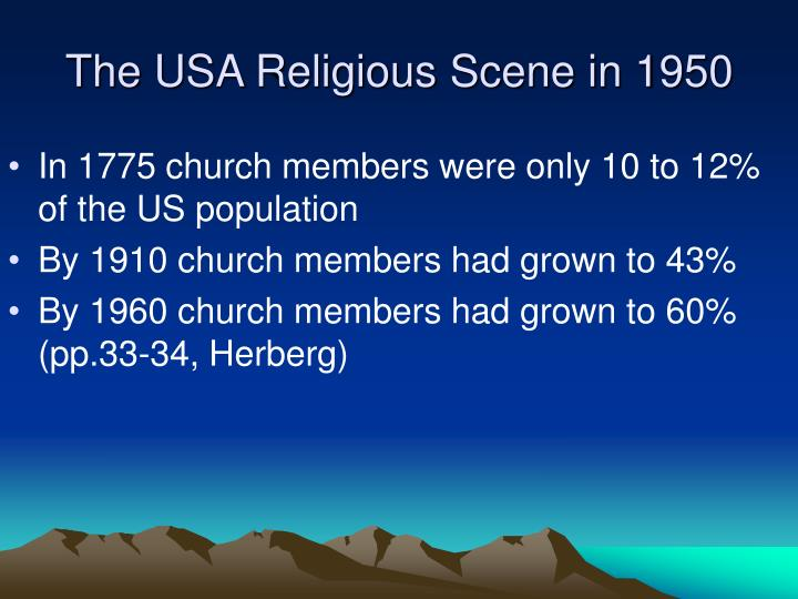 The USA Religious Scene in 1950