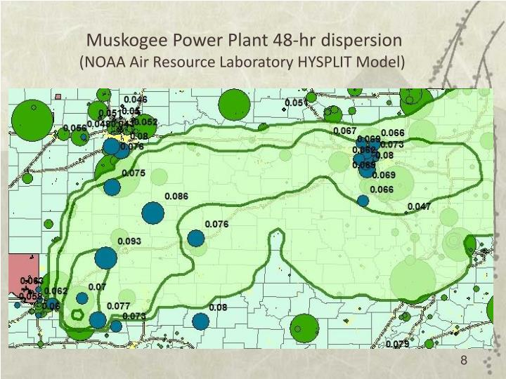 Muskogee Power Plant 48-hr dispersion