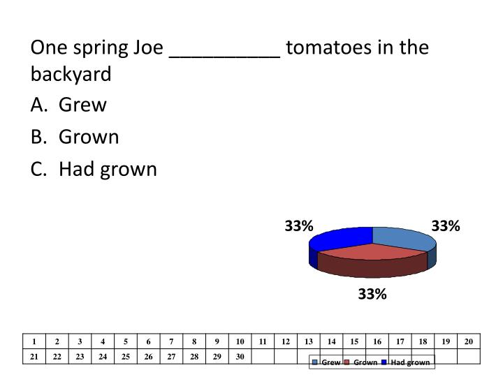 One spring Joe __________ tomatoes in the backyard
