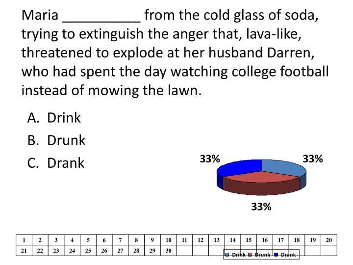 Maria __________ from the cold glass of soda, trying to extinguish the anger that, lava-like, threatened to explode at her husband Darren, who had spent the day watching college football instead of mowing the lawn.