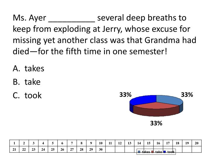 Ms. Ayer __________ several deep breaths to keep from exploding at Jerry, whose excuse for missing yet another class was that Grandma had died—for the fifth time in one semester!