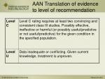 aan translation of evidence to level of recommendation1
