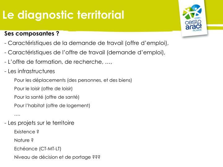 Le diagnostic territorial