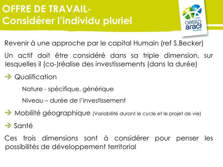 OFFRE DE TRAVAIL-