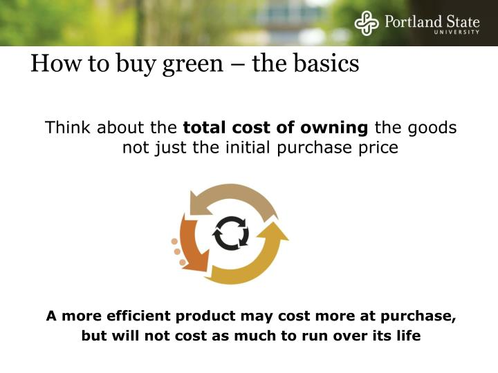How to buy green – the basics