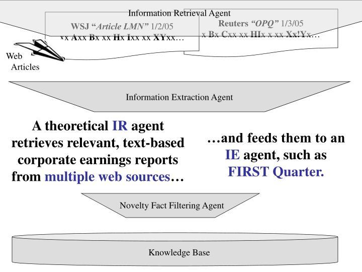 Information Retrieval Agent