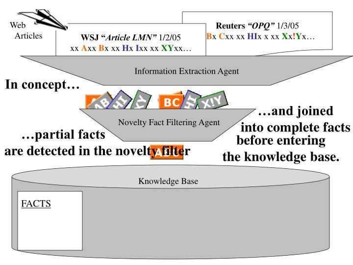 XML Facts
