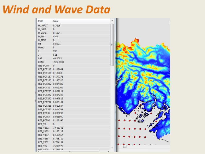 Wind and Wave Data