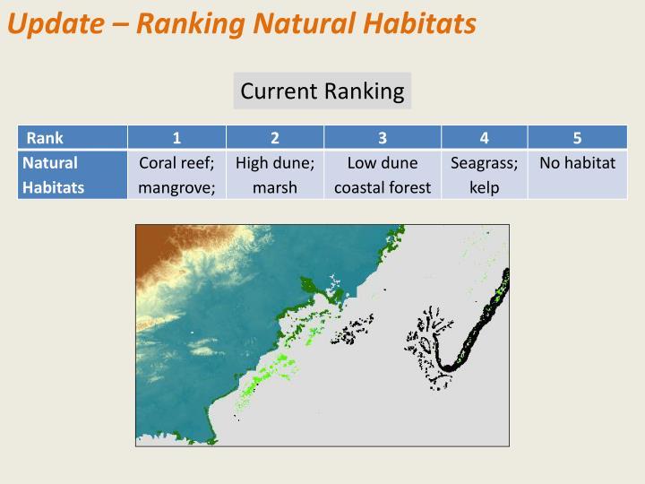 Update – Ranking Natural Habitats