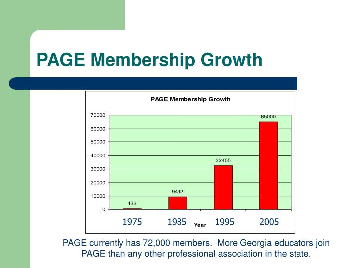 PAGE Membership Growth